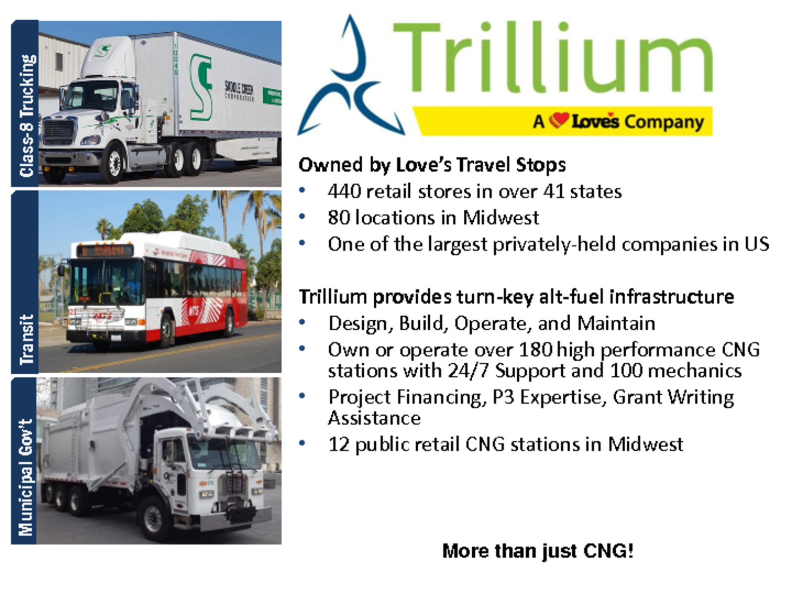 thumbnail of 4 – Midwest AFV Corridors-Trillium_Filling the Gap